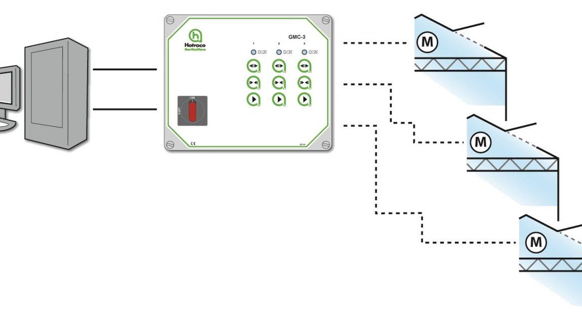 Kasvuhoone tuulutusautomaatika